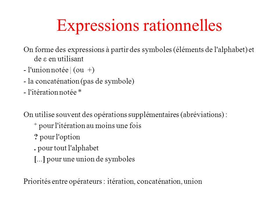 Expressions rationnelles On forme des expressions à partir des symboles (éléments de l'alphabet) et de ε en utilisant - l'union notée | (ou +) - la co