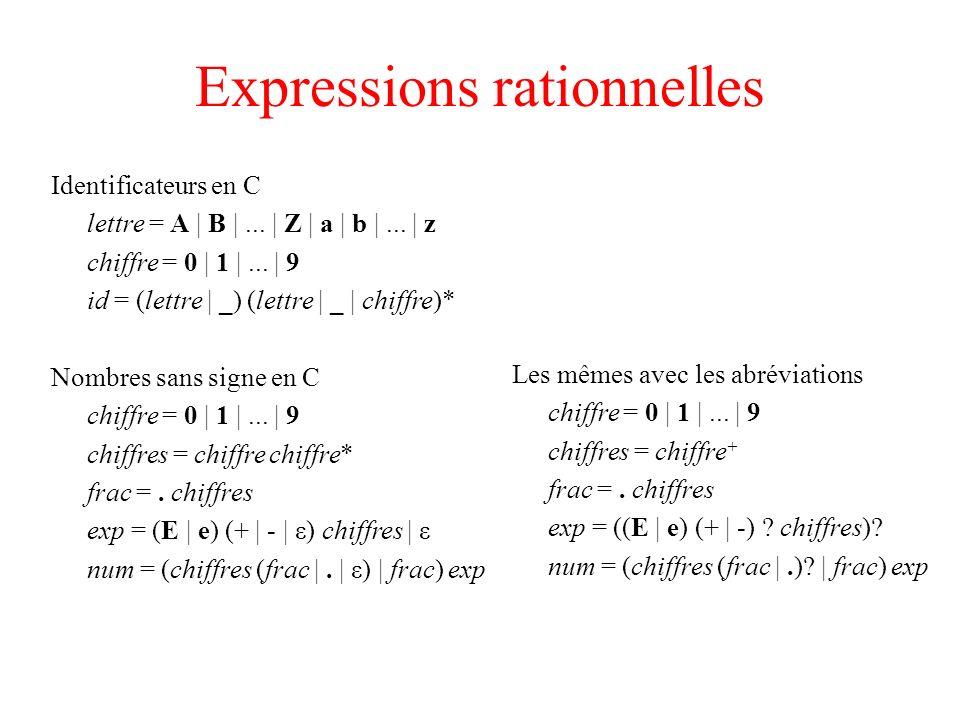 Expressions rationnelles Identificateurs en C lettre = A | B |... | Z | a | b |... | z chiffre = 0 | 1 |... | 9 id = (lettre | _) (lettre | _ | chiffr