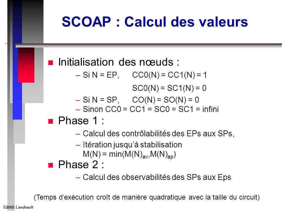 ©2008 Landrault 12 SCOAP : Calcul des valeurs n Initialisation des nœuds : –Si N = EP,CC0(N) = CC1(N) = 1 SC0(N) = SC1(N) = 0 –Si N = SP,CO(N) = SO(N) = 0 –Sinon CC0 = CC1 = SC0 = SC1 = infini n Phase 1 : –Calcul des contrôlabilités des EPs aux SPs, –Itération jusquà stabilisation M(N) = min(M(N) av,M(N) ap ) n Phase 2 : –Calcul des observabilités des SPs aux Eps (Temps dexécution croît de manière quadratique avec la taille du circuit)