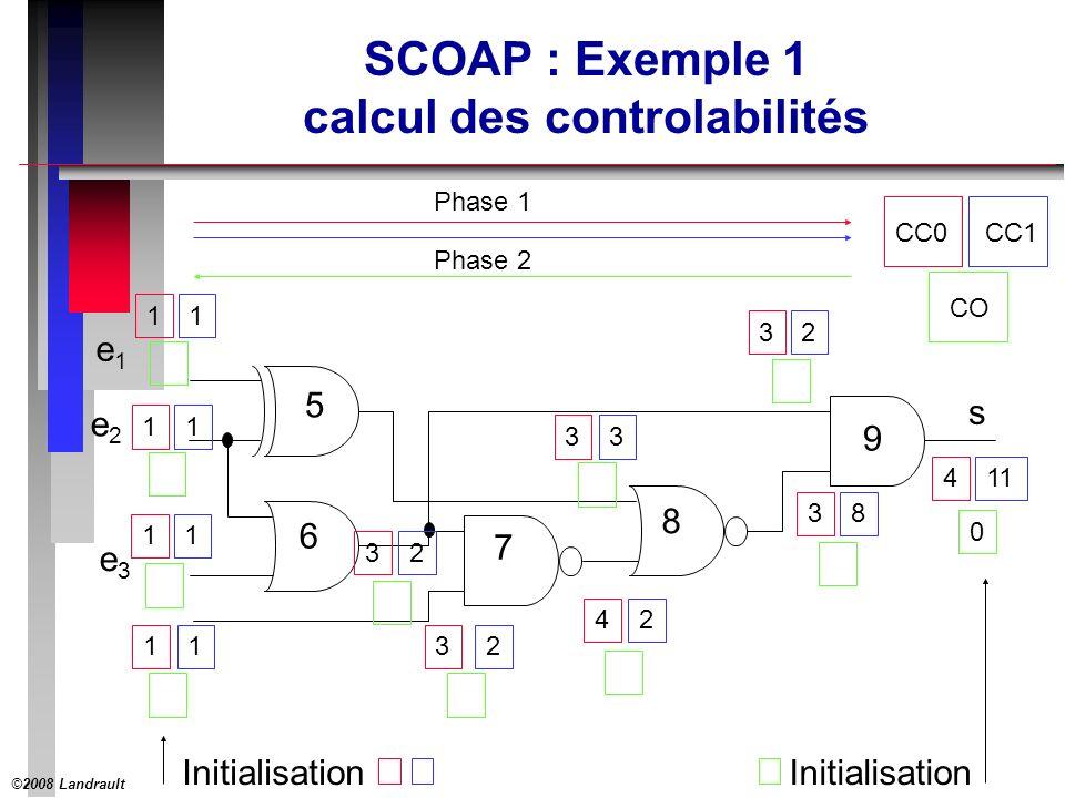 ©2008 Landrault 14 SCOAP : Exemple 1 calcul des controlabilités e1e1 e2e2 e3e3 Initialisation s 5 6 7 8 11 1 1 1 1 1 1 0 CC0CC1 CO Phase 1 2 3 3 23 32 42 38 411 Initialisation Phase 2 3 9