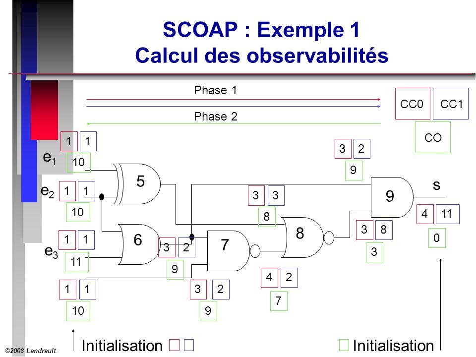 ©2008 Landrault 15 SCOAP : Exemple 1 Calcul des observabilités e1e1 e2e2 e3e3 Initialisation s 5 6 7 8 11 1 1 1 1 1 1 0 CC0CC1 CO Phase 1 2 3 3 23 32 42 38 411 9 3 7 8 910 9 11 10 Initialisation Phase 2 3 9