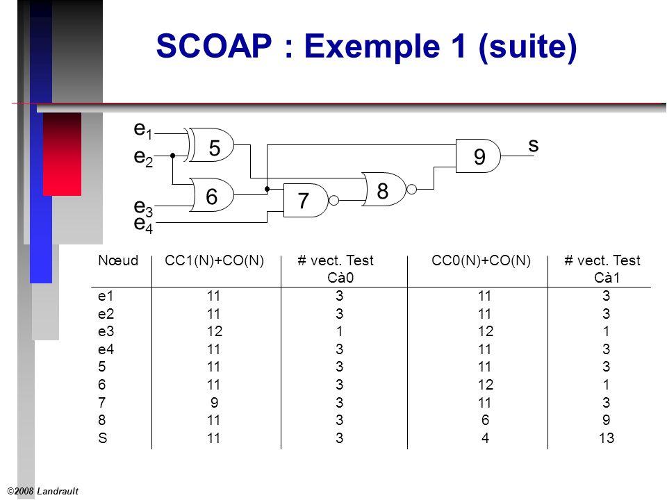 ©2008 Landrault 16 SCOAP : Exemple 1 (suite) e1e1 e2e2 e3e3 e4e4 s 5 6 7 8 NœudCC1(N)+CO(N)# vect.