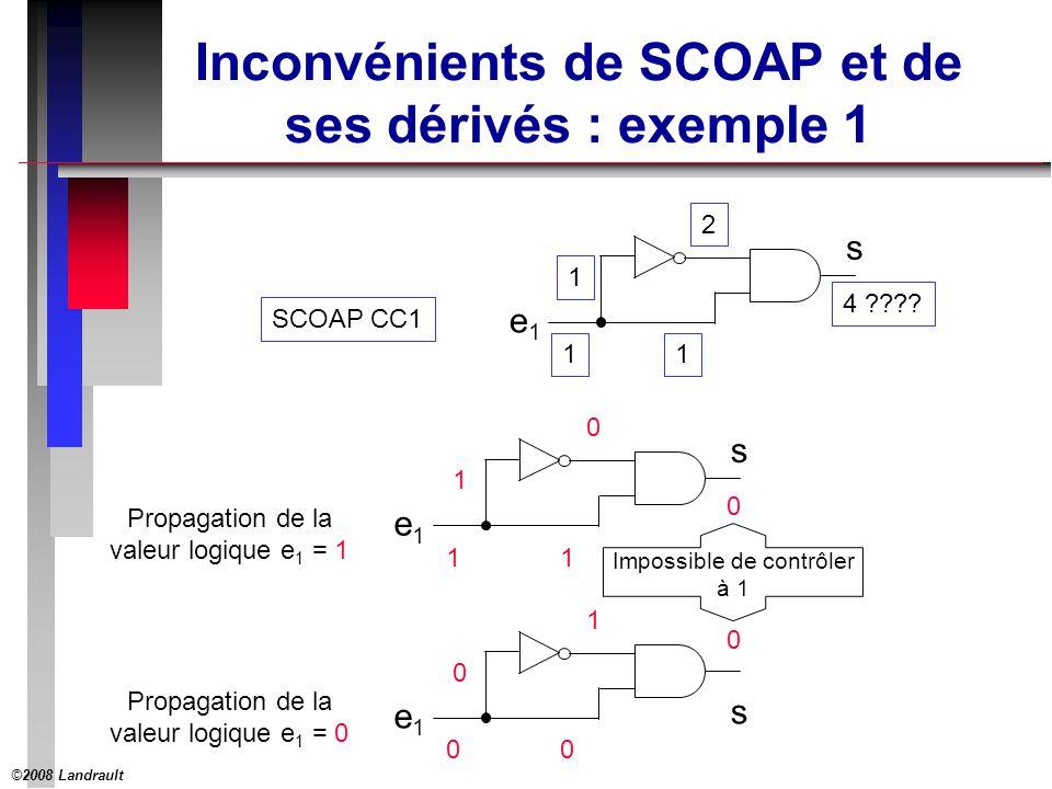 ©2008 Landrault 23 Inconvénients de SCOAP et de ses dérivés : exemple 1 s e1e1 1 1 1 2 SCOAP CC1 4 ???.