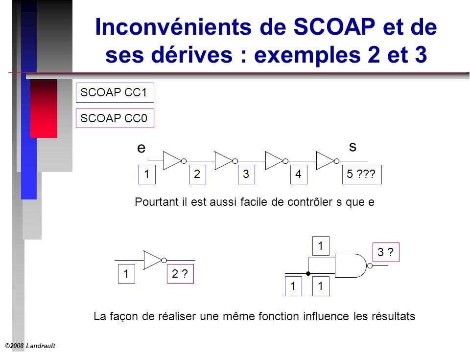 ©2008 Landrault 24 Inconvénients de SCOAP et de ses dérives : exemples 2 et 3 1 Pourtant il est aussi facile de contrôler s que e 2 SCOAP CC1 345 ??.