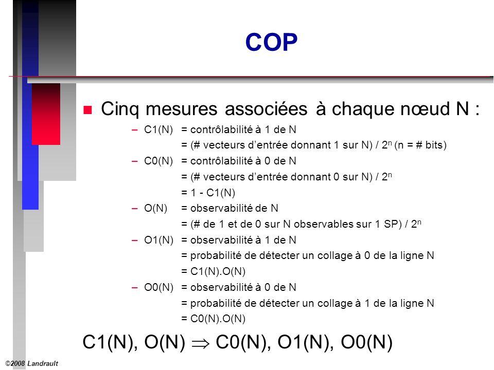 ©2008 Landrault 26 COP n Cinq mesures associées à chaque nœud N : –C1(N) = contrôlabilité à 1 de N = (# vecteurs dentrée donnant 1 sur N) / 2 n (n = # bits) –C0(N)= contrôlabilité à 0 de N = (# vecteurs dentrée donnant 0 sur N) / 2 n = 1 - C1(N) –O(N)= observabilité de N = (# de 1 et de 0 sur N observables sur 1 SP) / 2 n –O1(N)= observabilité à 1 de N = probabilité de détecter un collage à 0 de la ligne N = C1(N).O(N) –O0(N)= observabilité à 0 de N = probabilité de détecter un collage à 1 de la ligne N = C0(N).O(N) C1(N), O(N) C0(N), O1(N), O0(N)