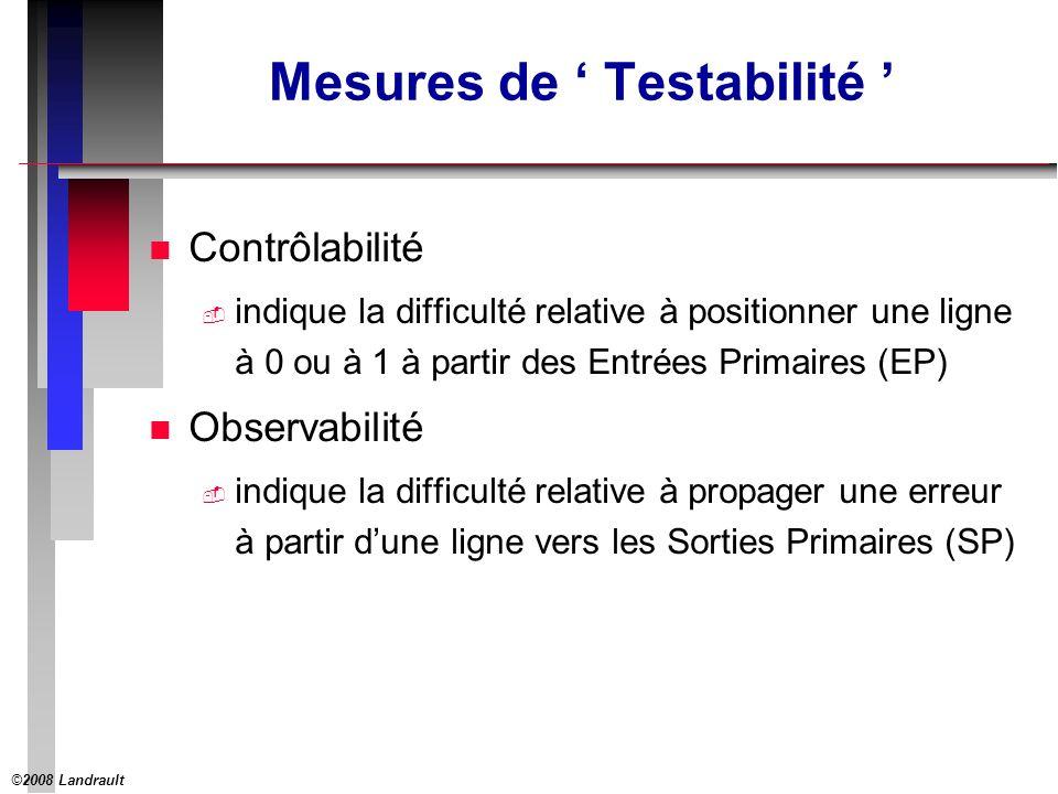 ©2008 Landrault 3 Mesures de Testabilité n Contrôlabilité indique la difficulté relative à positionner une ligne à 0 ou à 1 à partir des Entrées Primaires (EP) n Observabilité indique la difficulté relative à propager une erreur à partir dune ligne vers les Sorties Primaires (SP)