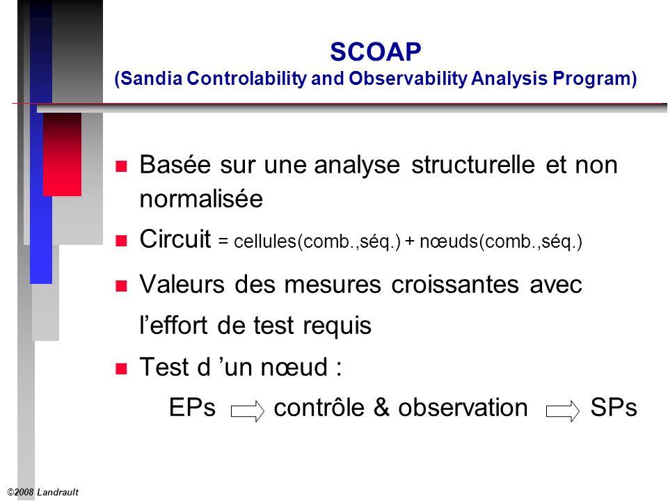 ©2008 Landrault 27 COP : portes classiques n Porte AND C1(s) = C1(e1).