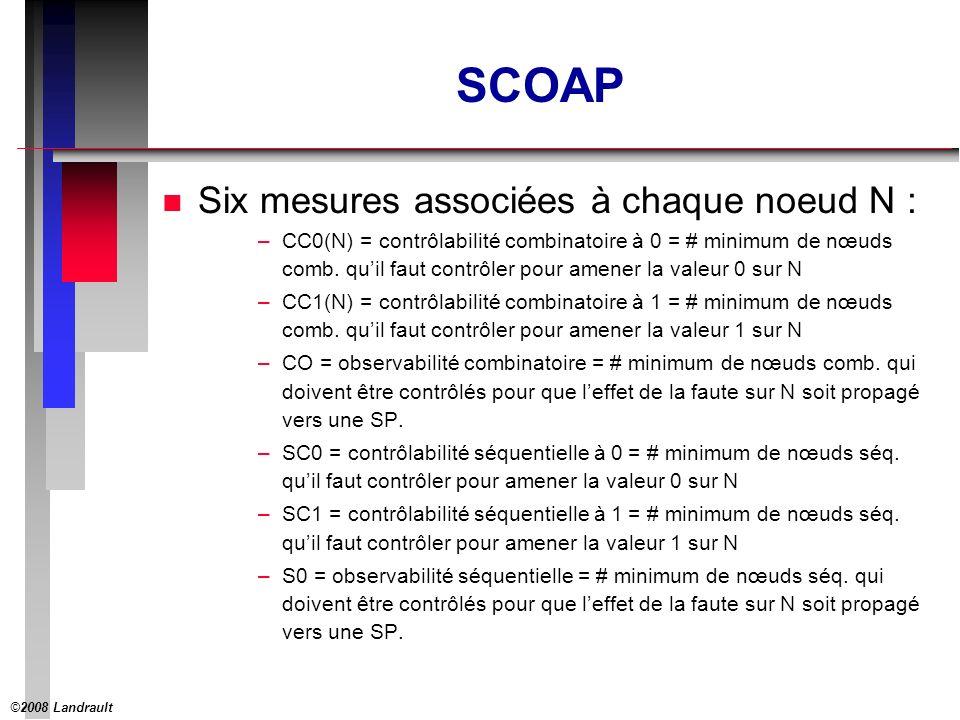©2008 Landrault 18 SCOAP : Exemple 2 n SC0(Q)=SC0(D)+SC1(H)+SC0(H)+1 = SC0(D)+1 (si H = EP) n SC1(Q)=SC1(D)+SC1(H)+SC0(H)+1 = SC1(D)+1 (si H = EP) Initialisation 00 SC0 SC1 H DQ H DQ H DQ H DI I O3 O2O1 00 Contrôlabilité Séquentielle bascule D sans RAZ FB Contrôlabilités Séquentielles OU n SC0(OUT) = SC0(IN1)+SC0(IN2) n SC1(OUT) = min(SC1(IN1),SC1(IN2)) Contrôlabilités Séquentielles OU Exclusif n SC0(OUT)=min(SC0(IN1)+SC0(IN2),SC1(IN1)+SC1(IN2)) n SC1(OUT)=min(SC1(IN1)+SC0(IN2),SC0(IN1)+SC1(IN2))