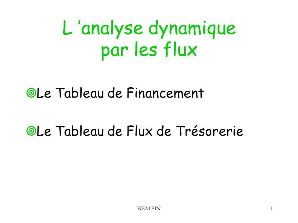 BEM FIN1 L analyse dynamique par les flux Le Tableau de Financement Le Tableau de Flux de Trésorerie
