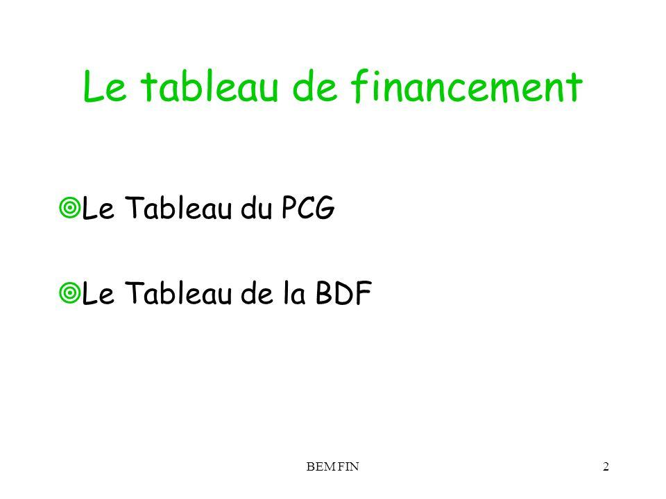 BEM FIN2 Le tableau de financement Le Tableau du PCG Le Tableau de la BDF