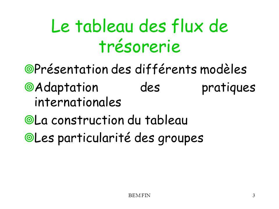 BEM FIN3 Le tableau des flux de trésorerie Présentation des différents modèles Adaptation des pratiques internationales La construction du tableau Les