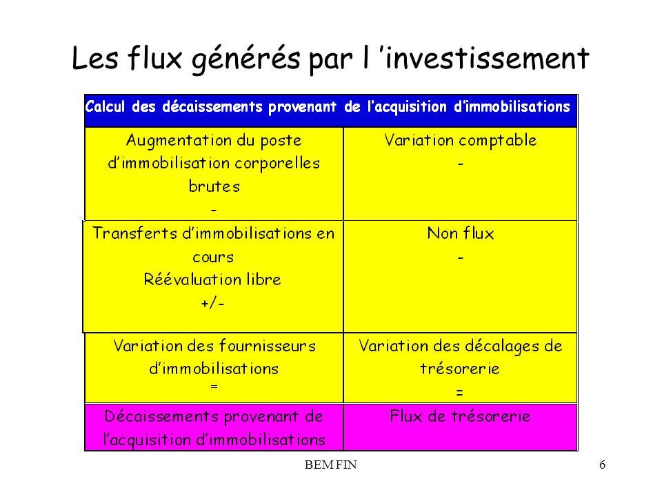 BEM FIN6 Les flux générés par l investissement
