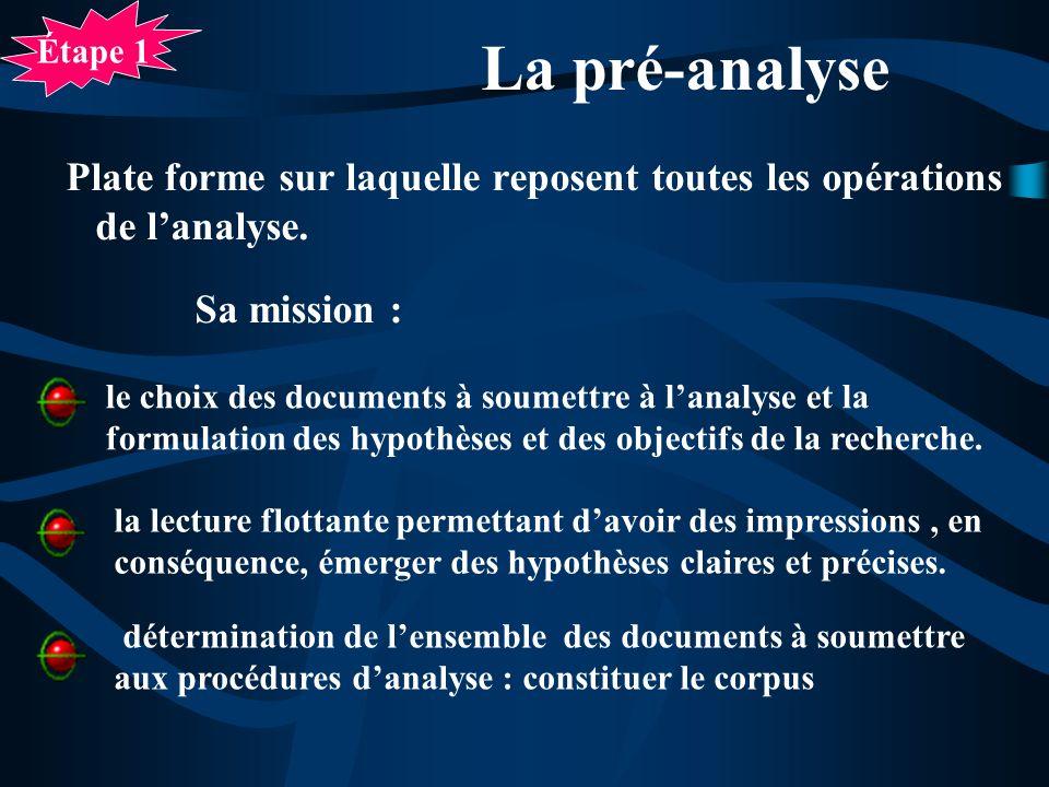 La pré-analyse Plate forme sur laquelle reposent toutes les opérations de lanalyse. le choix des documents à soumettre à lanalyse et la formulation de