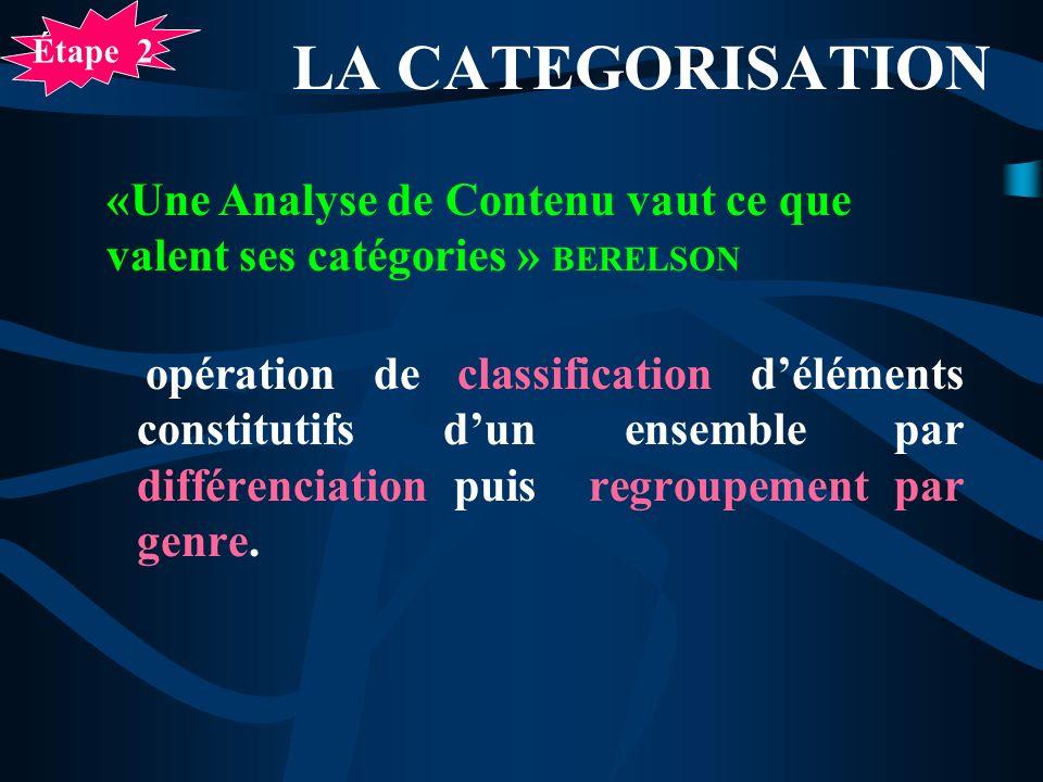 LA CATEGORISATION opération de classification déléments constitutifs dun ensemble par différenciation puis regroupement par genre. Étape 2 «Une Analys