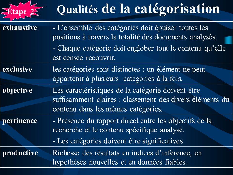 Qualités de la catégorisation exhaustive- Lensemble des catégories doit épuiser toutes les positions à travers la totalité des documents analysés. - C