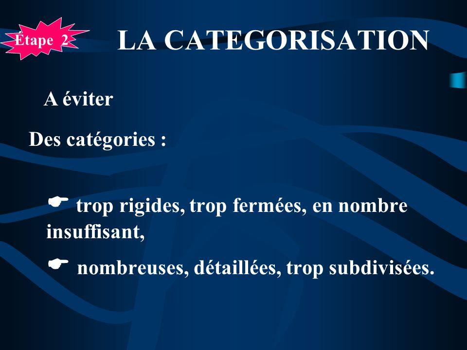 LA CATEGORISATION Des catégories : trop rigides, trop fermées, en nombre insuffisant, nombreuses, détaillées, trop subdivisées. A éviter Étape 2