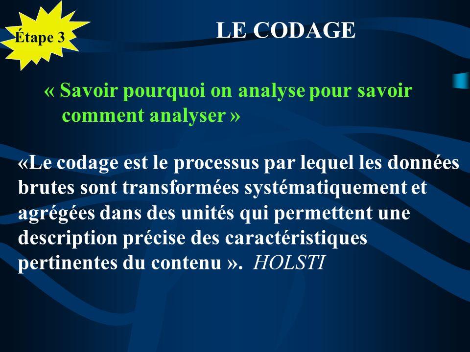 LE CODAGE « Savoir pourquoi on analyse pour savoir comment analyser » Étape 3 «Le codage est le processus par lequel les données brutes sont transform