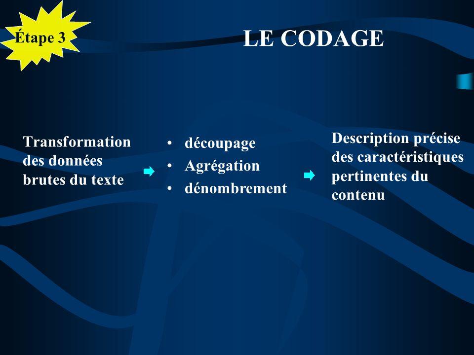 LE CODAGE Transformation des données brutes du texte Description précise des caractéristiques pertinentes du contenu découpage Agrégation dénombrement