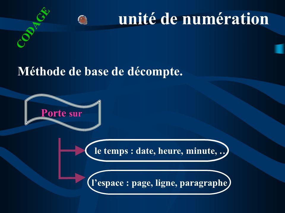 unité de numération Méthode de base de décompte. Porte sur le temps : date, heure, minute, … lespace : page, ligne, paragraphe CODAGE