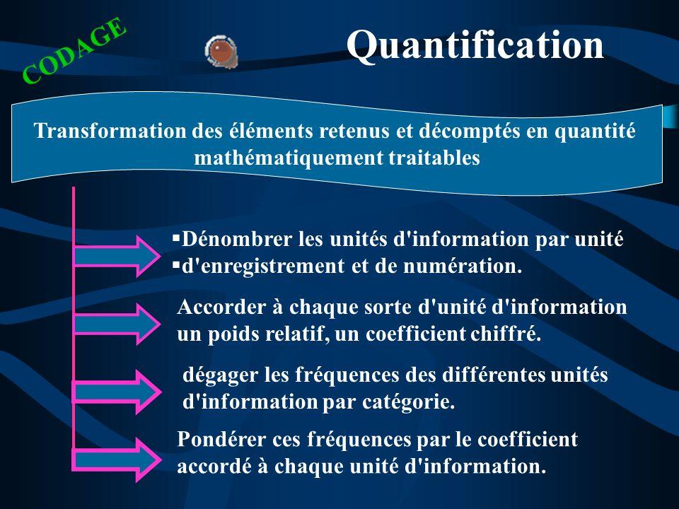 Quantification CODAGE Transformation des éléments retenus et décomptés en quantité mathématiquement traitables Dénombrer les unités d'information par