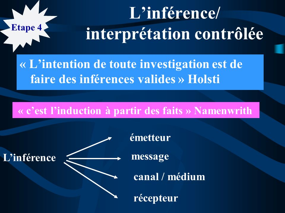 Linférence/ interprétation contrôlée « Lintention de toute investigation est de faire des inférences valides » Holsti Etape 4 « cest linduction à part