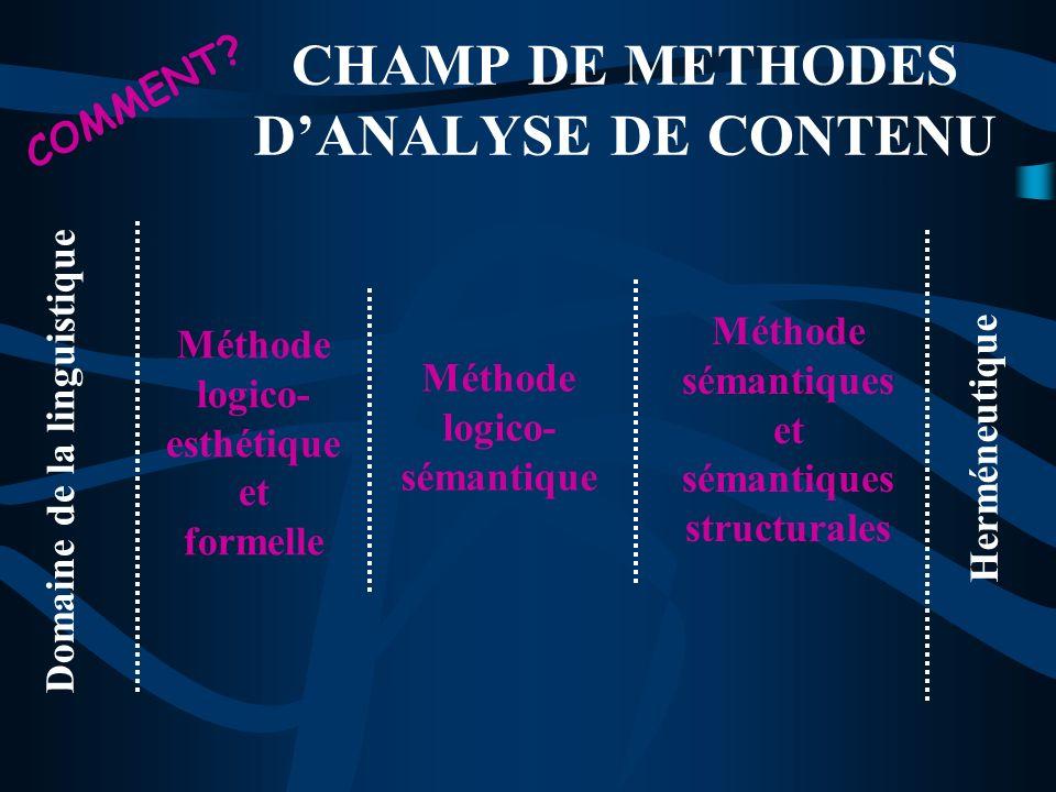 CHAMP DE METHODES DANALYSE DE CONTENU Méthode logico- esthétique et formelle Méthode logico- sémantique Méthode sémantiques et sémantiques structurale