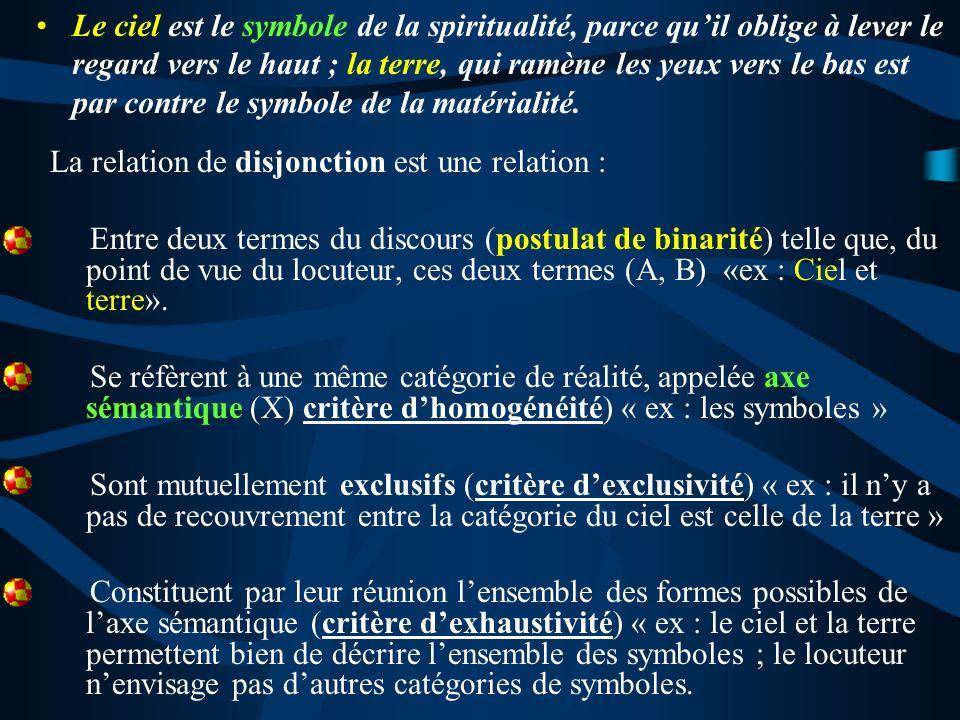 La relation de disjonction est une relation : Entre deux termes du discours (postulat de binarité) telle que, du point de vue du locuteur, ces deux te