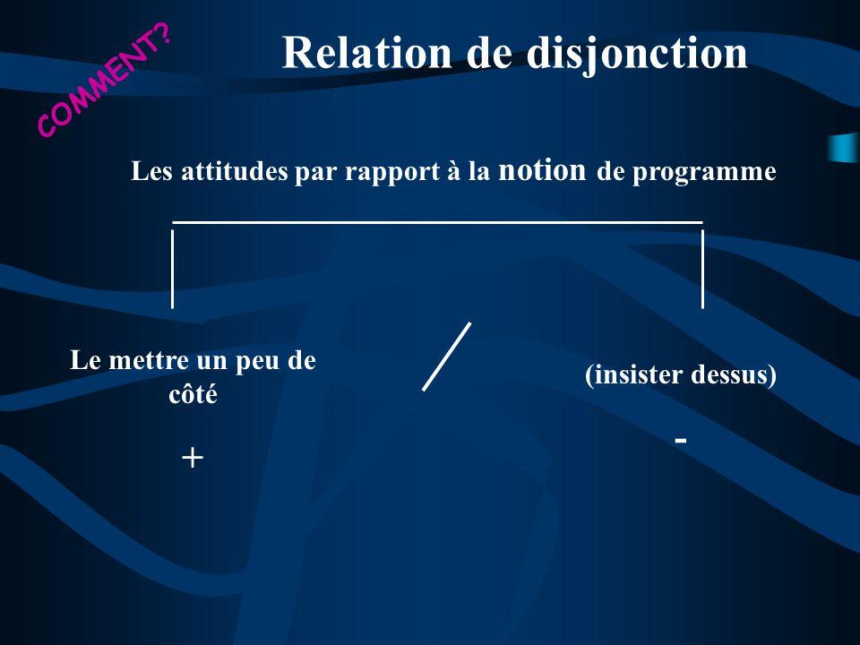 Les attitudes par rapport à la notion de programme Le mettre un peu de côté + (insister dessus) - Relation de disjonction COMMENT?