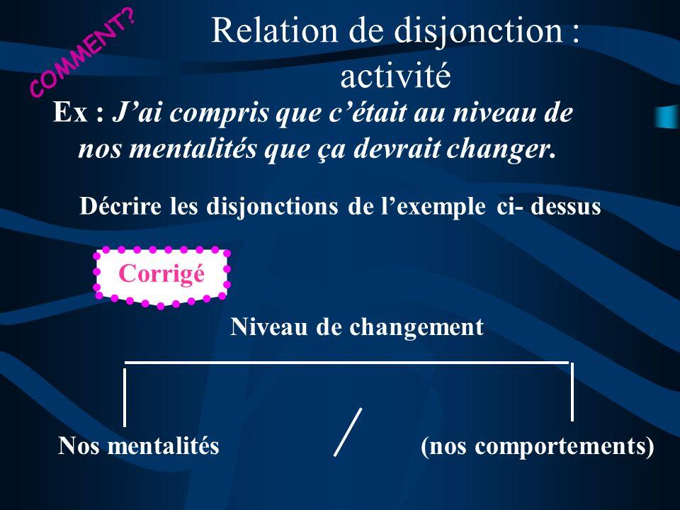 Relation de disjonction : activité Ex : Jai compris que cétait au niveau de nos mentalités que ça devrait changer. Niveau de changement Nos mentalités