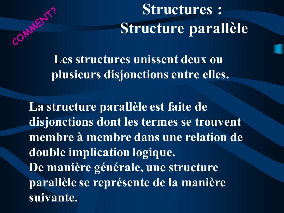 Structures : Structure parallèle Les structures unissent deux ou plusieurs disjonctions entre elles. La structure parallèle est faite de disjonctions