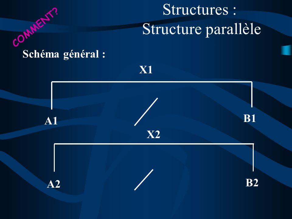 X1 A1 B1 A2 B2 X2 Structures : Structure parallèle Schéma général : COMMENT?