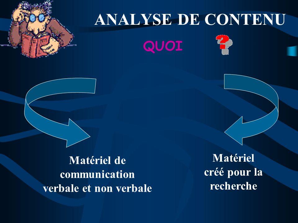 ANALYSE DE CONTENU Matériel de communication verbale et non verbale Matériel créé pour la recherche QUOI