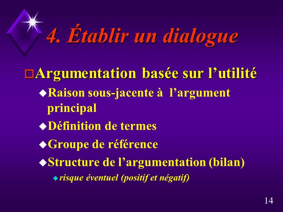 14 4. Établir un dialogue 4. Établir un dialogue o Argumentation basée sur lutilité u Raison sous-jacente à largument principal u Définition de termes