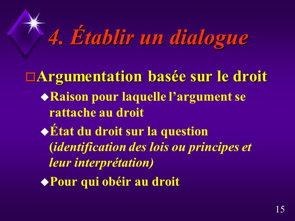 15 4. Établir un dialogue 4. Établir un dialogue o Argumentation basée sur le droit u Raison pour laquelle largument se rattache au droit u État du dr