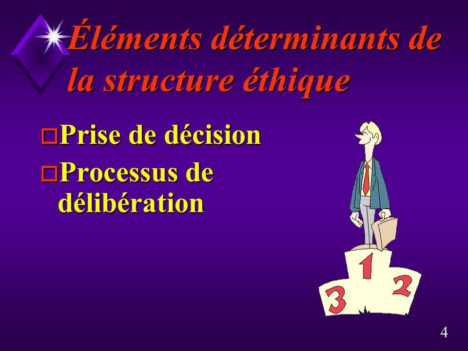 4 Éléments déterminants de la structure éthique o Prise de décision o Processus de délibération