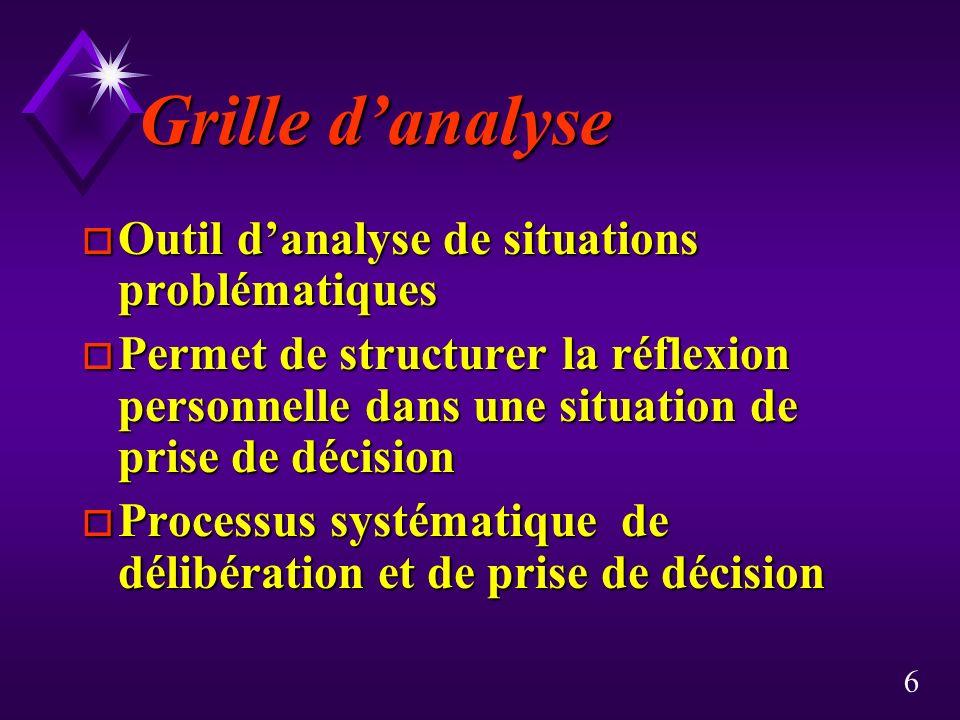 6 Grille danalyse o Outil danalyse de situations problématiques o Permet de structurer la réflexion personnelle dans une situation de prise de décisio