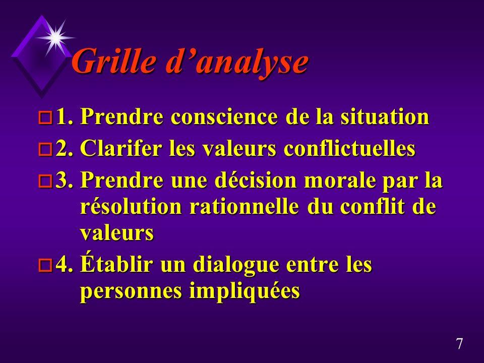 7 Grille danalyse o 1. Prendre conscience de la situation o 2. Clarifer les valeurs conflictuelles o 3. Prendre une décision morale par la résolution