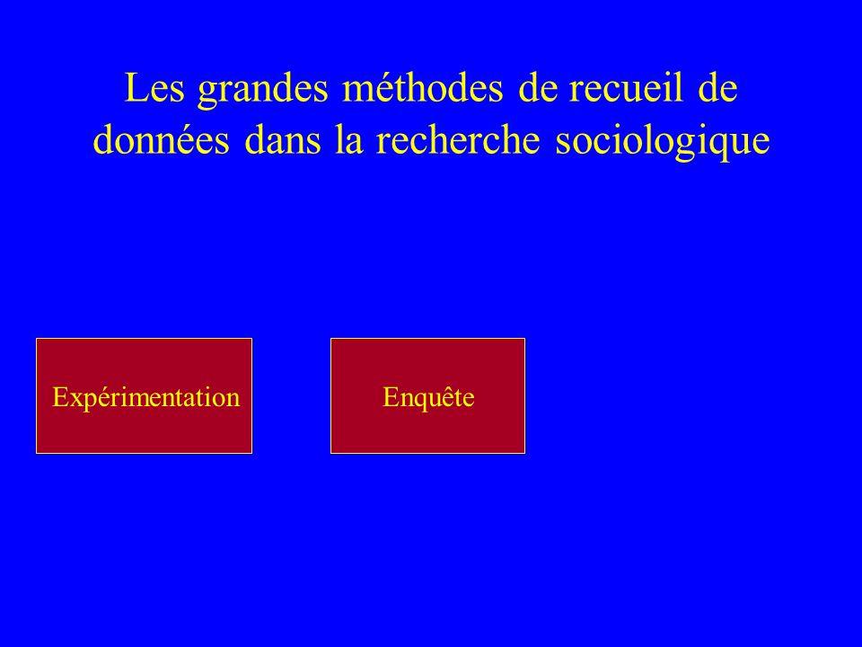 Les grandes méthodes de recueil de données dans la recherche sociologique Enquête « Interroger un certain nombre d individus en vue d une généralisation.