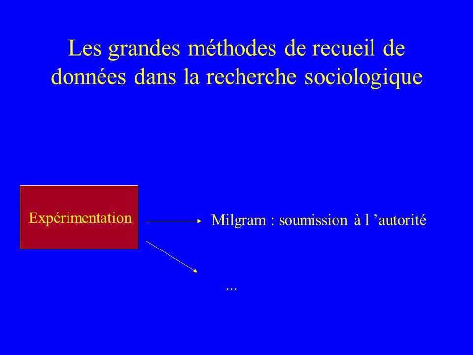 Les grandes méthodes de recueil de données dans la recherche sociologique EnquêteExpérimentation