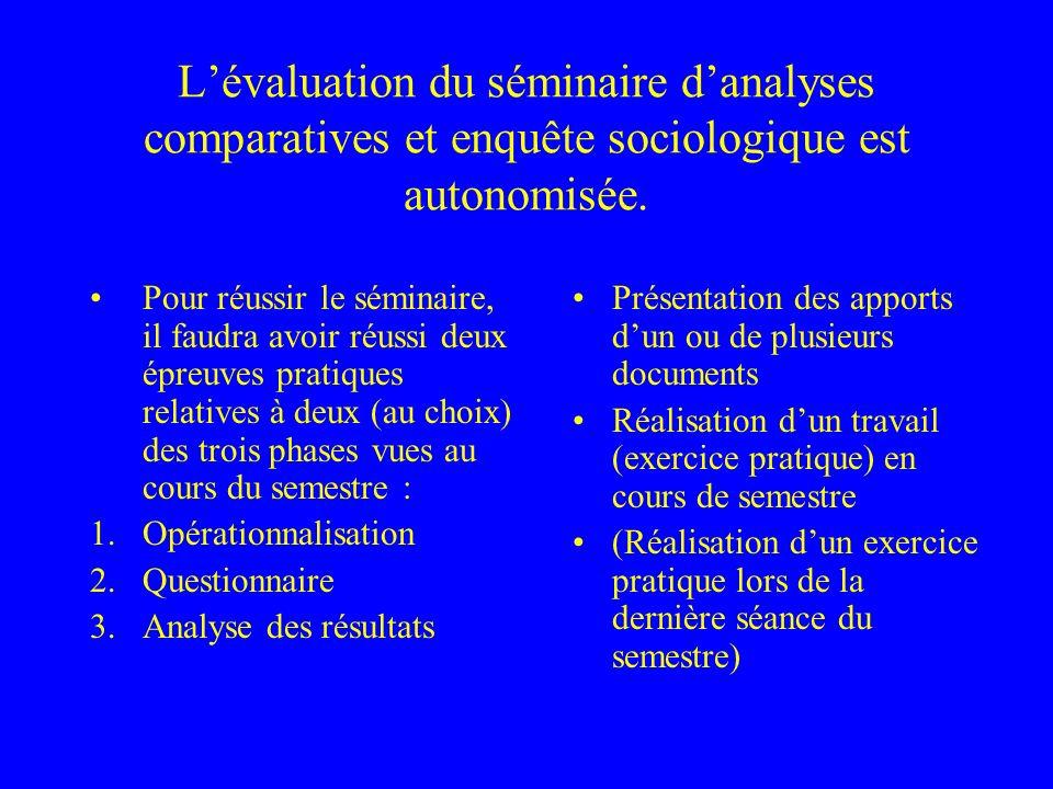 Les grandes méthodes de recueil de données dans la recherche sociologique Observation Observation participante Beaud et Pialoux : « Retour sur la Condition Ouvrière » Erving Goffman: « Asiles »