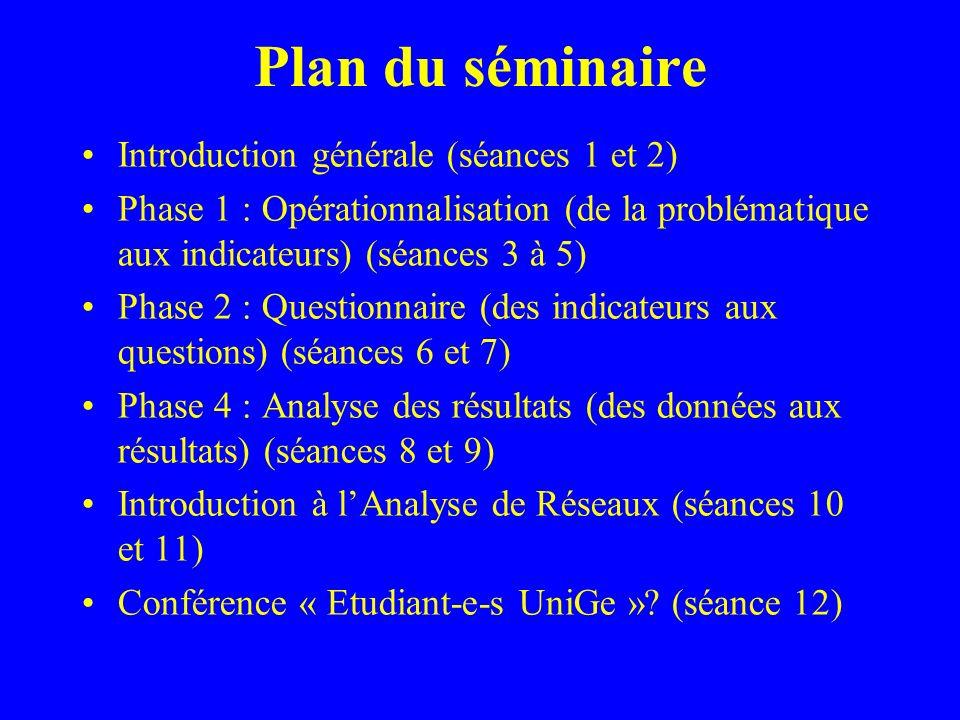 Plan du séminaire Introduction générale (séances 1 et 2) Phase 1 : Opérationnalisation (de la problématique aux indicateurs) (séances 3 à 5) Phase 2 : Questionnaire (des indicateurs aux questions) (séances 6 et 7) Phase 4 : Analyse des résultats (des données aux résultats) (séances 8 et 9) Introduction à lAnalyse de Réseaux (séances 10 et 11) Conférence « Etudiant-e-s UniGe ».