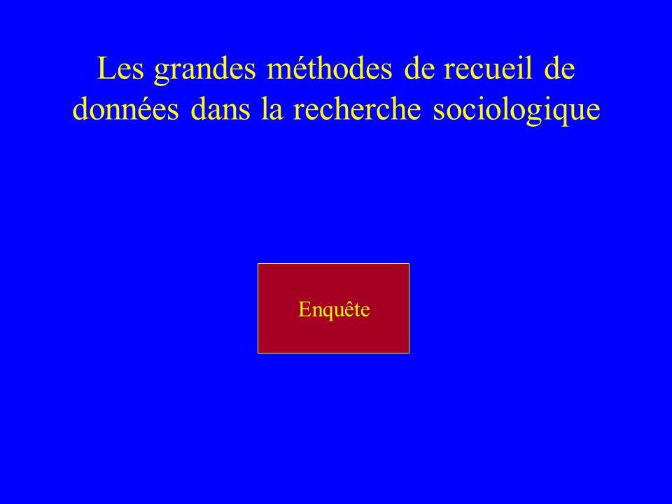 Les grandes méthodes de recueil de données dans la recherche sociologique Enquête