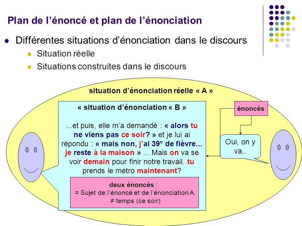 Plan de lénoncé et plan de lénonciation Différentes situations dénonciation dans le discours Situation réelle Situations construites dans le discours