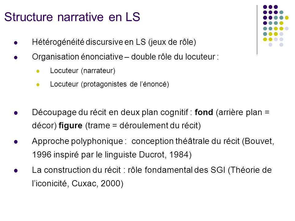 Structure narrative en LS Hétérogénéité discursive en LS (jeux de rôle) Organisation énonciative – double rôle du locuteur : Locuteur (narrateur) Locu