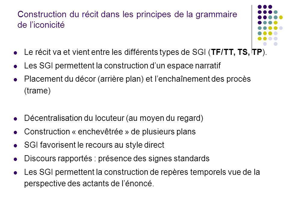 Construction du récit dans les principes de la grammaire de liconicité Le récit va et vient entre les différents types de SGI (TF/TT, TS, TP). Les SGI