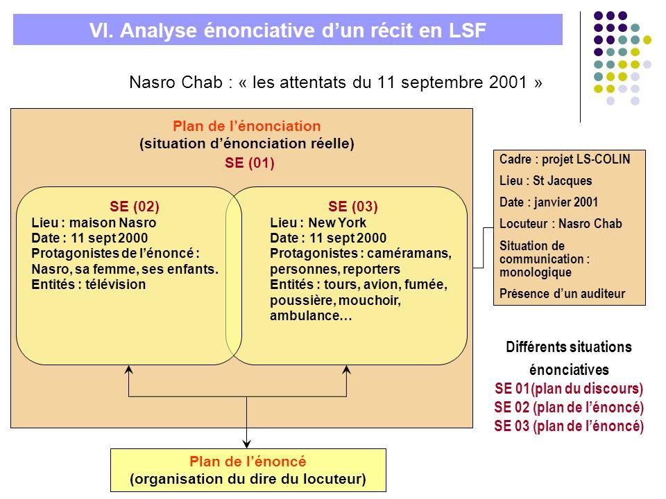 Nasro Chab : « les attentats du 11 septembre 2001 » Différents situations énonciatives SE 01(plan du discours) SE 02 (plan de lénoncé) SE 03 (plan de