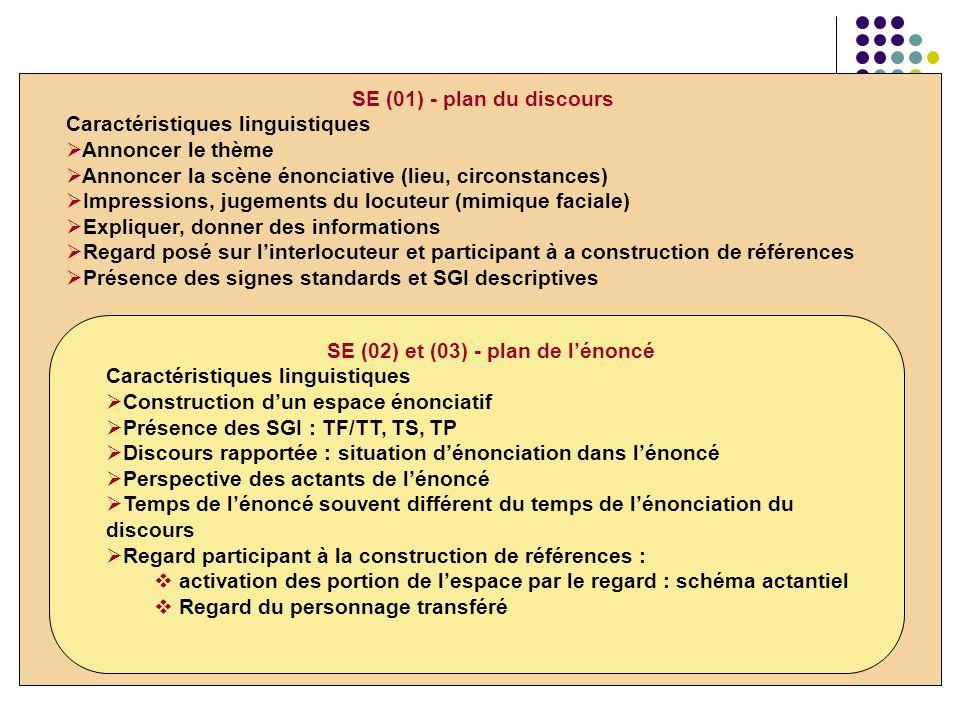 SE (01) - plan du discours Caractéristiques linguistiques Annoncer le thème Annoncer la scène énonciative (lieu, circonstances) Impressions, jugements