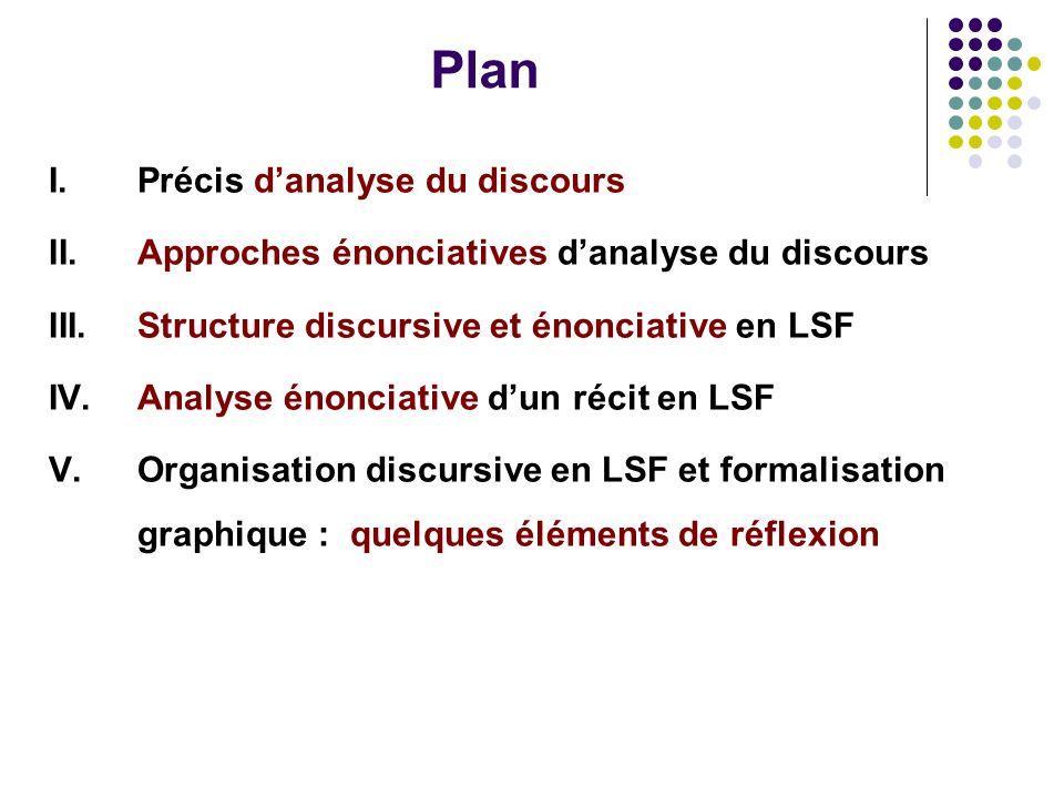 Plan I.Précis danalyse du discours II.Approches énonciatives danalyse du discours III.Structure discursive et énonciative en LSF IV.Analyse énonciativ