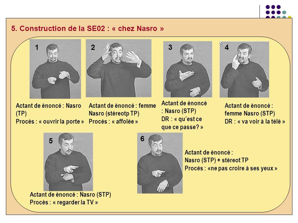 5. Construction de la SE02 : « chez Nasro » Actant de énoncé : Nasro (TP) Procès : « ouvrir la porte » Actant de énoncé : femme Nasro (stéreotp TP) Pr