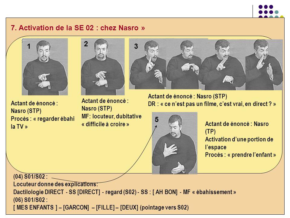 7. Activation de la SE 02 : chez Nasro » Actant de énoncé : Nasro (STP) DR : « ce nest pas un filme, cest vrai, en direct ? » Actant de énoncé : Nasro